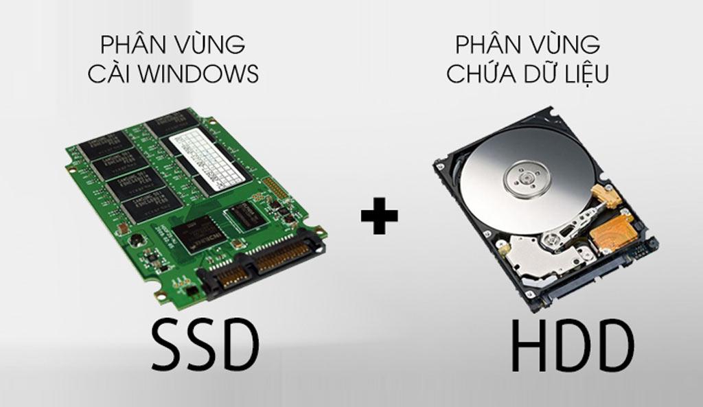 Chọn ổ cứng SSD cho laptop đồ họa